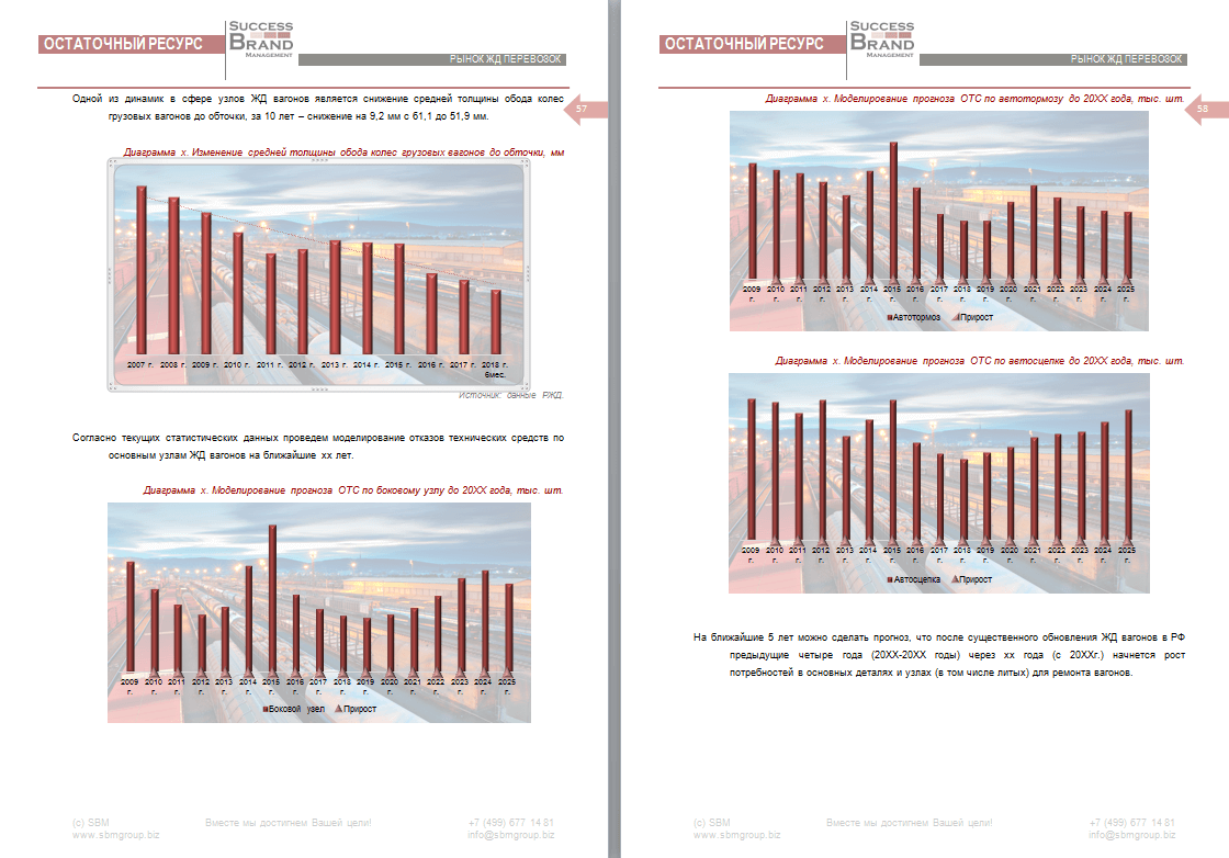 Анализ рынка жд перевозок и ремонта вагонов