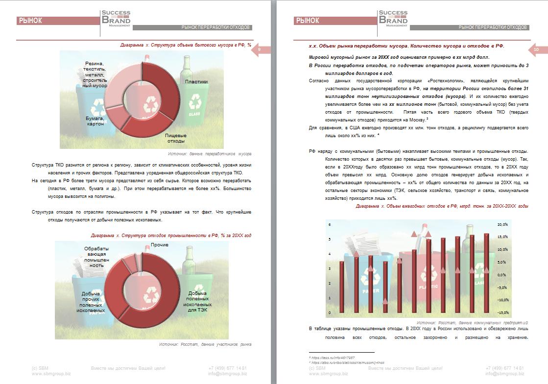 Анализ рынка утилизации мусора