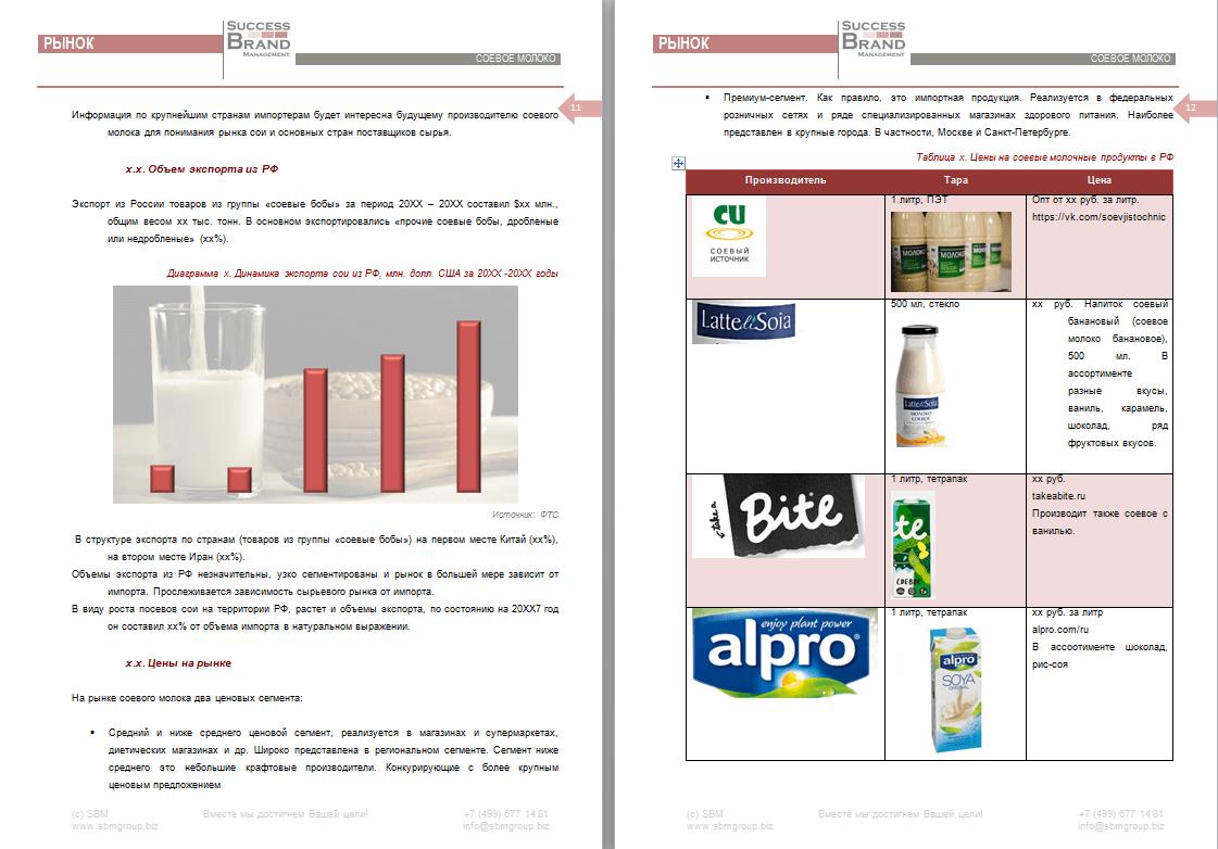 Анализ рынка соевого молока