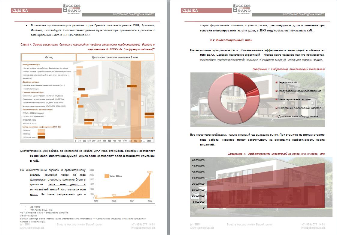 Анализ рынка смарт-домов