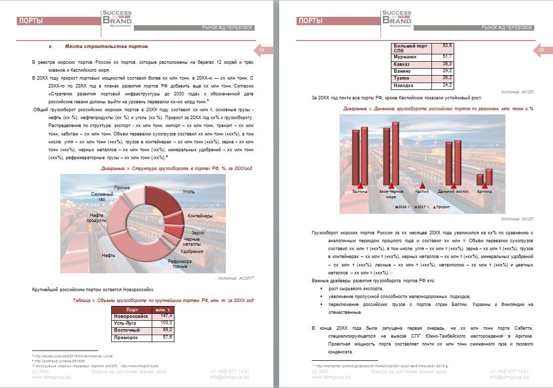 Анализ рынка рынка жд перевозок и ремонта вагонов