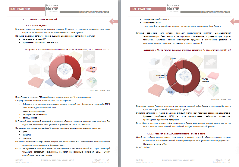 Анализ рынка бумажных салфеток