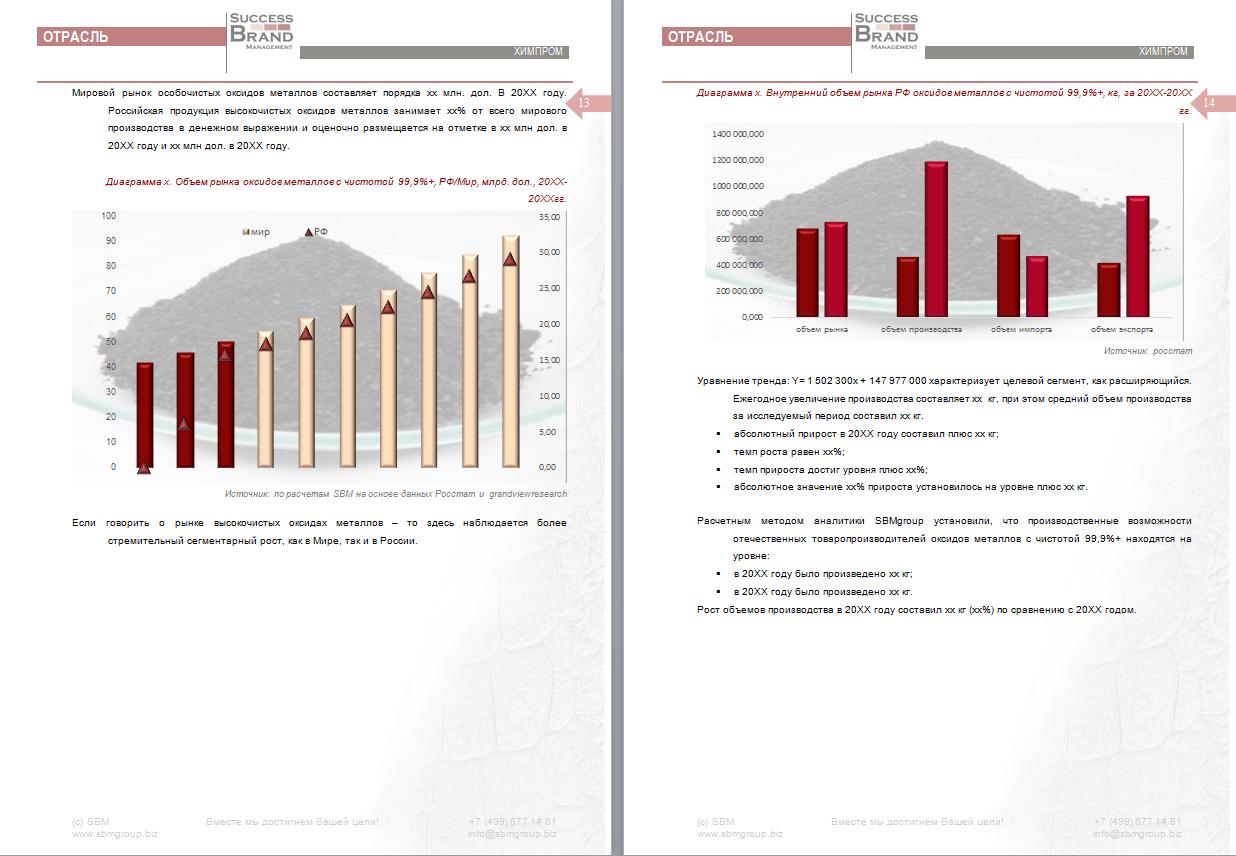 Анализ рынка оксидов металлов