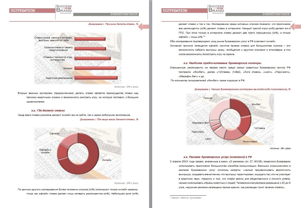 Анализ букмекерского рынка