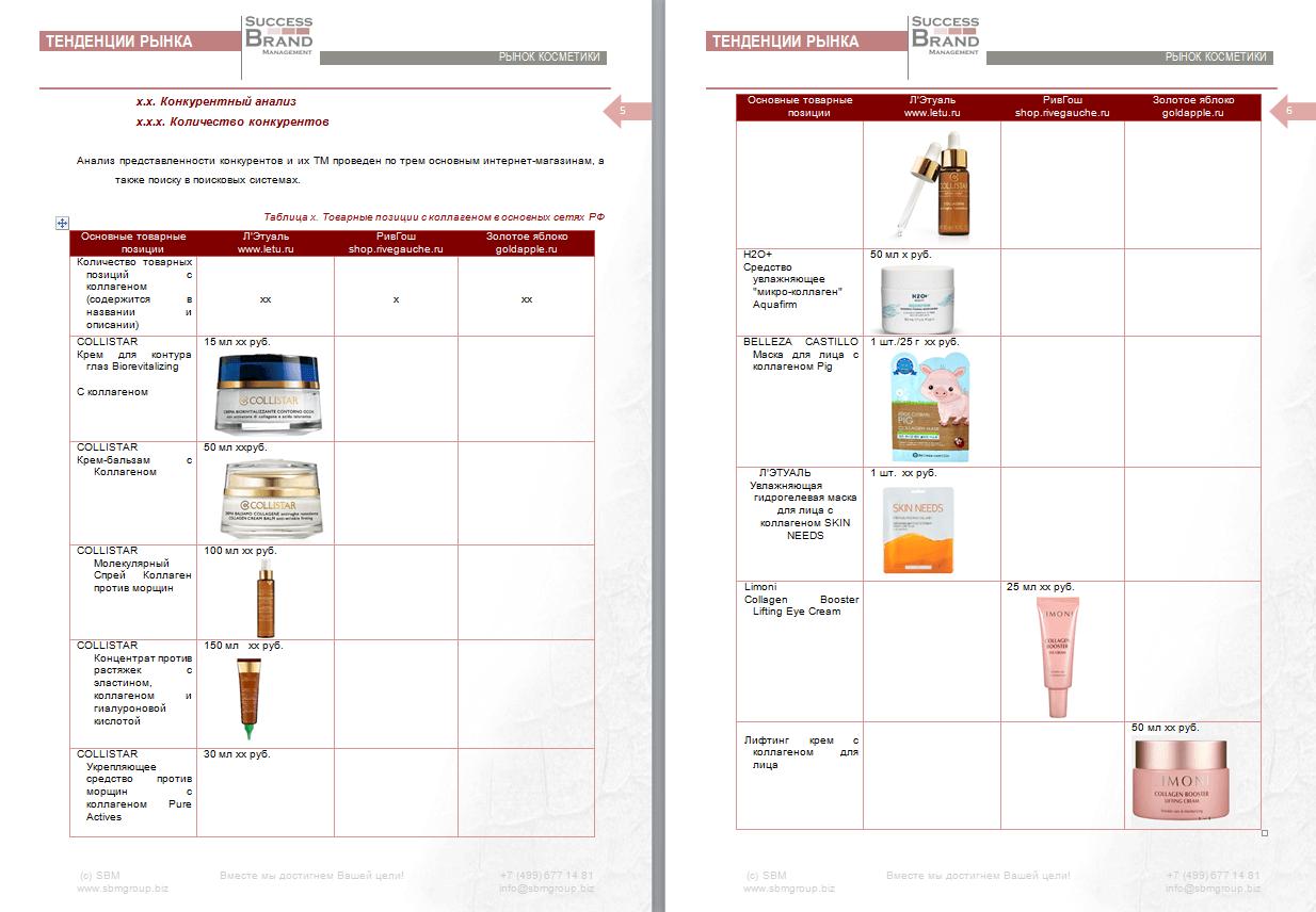 Анализ рынка кремов с коллагеном