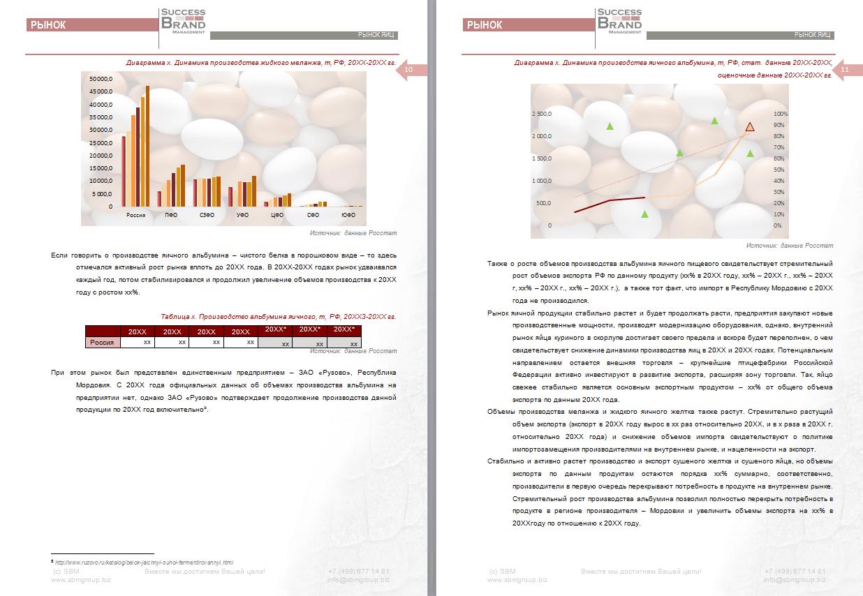 Анализ рынка яиц и яичных продуктов