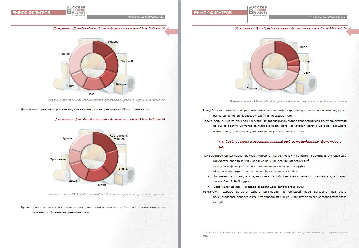 Анализ рынка автофильтров