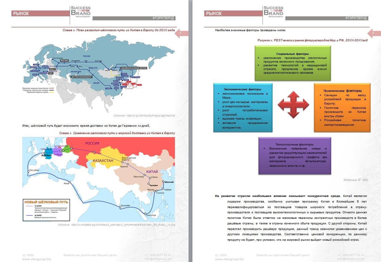 Анализ рынка фторуглерода