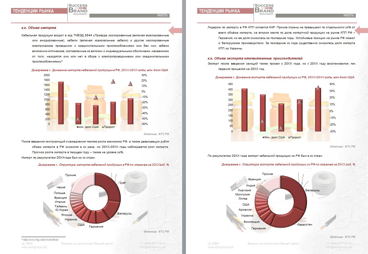 Анализ рынка кабельно-проводниковой продукции