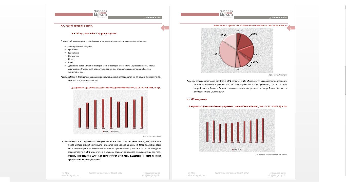 Анализ рынка присадок в бетон