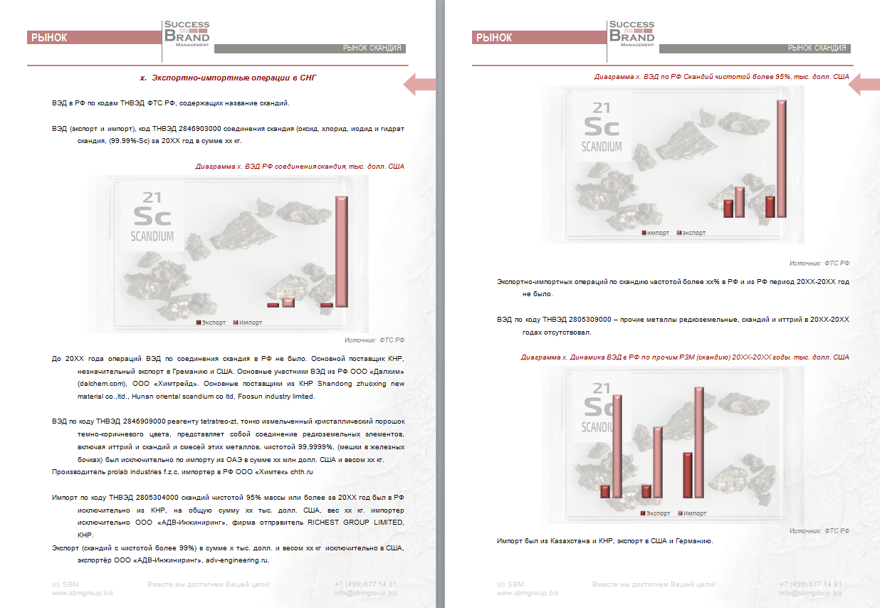 Анализ рынка скандия