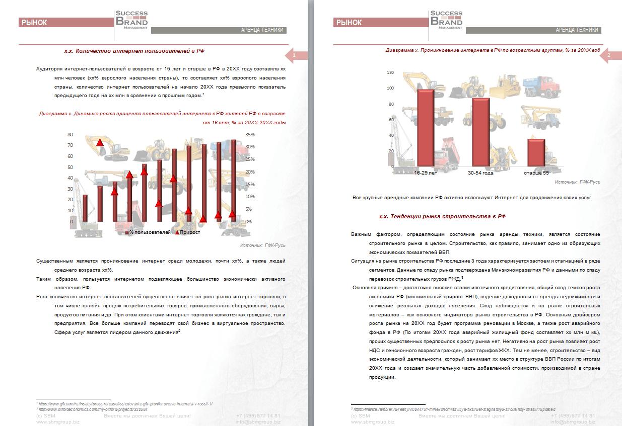 Анализ рынка аренды строительной техники
