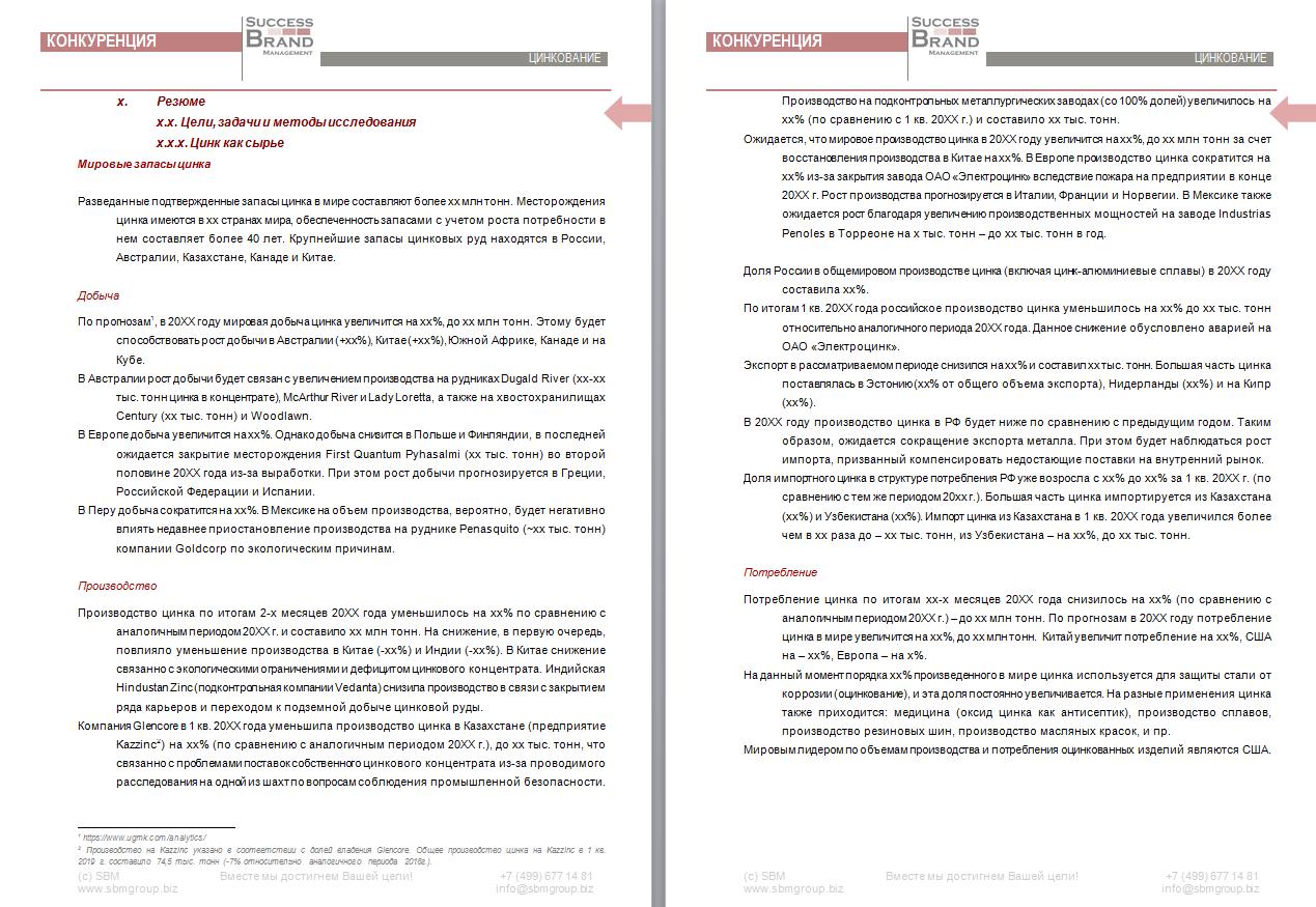 Анализ рынка цинка