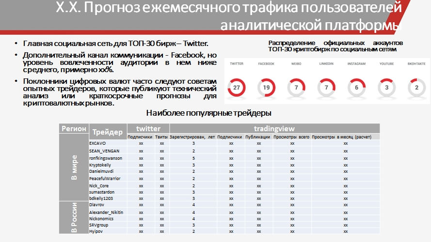 Анализ рынка криптовалютных сервисов