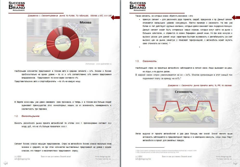 Анализ рынка автопроката