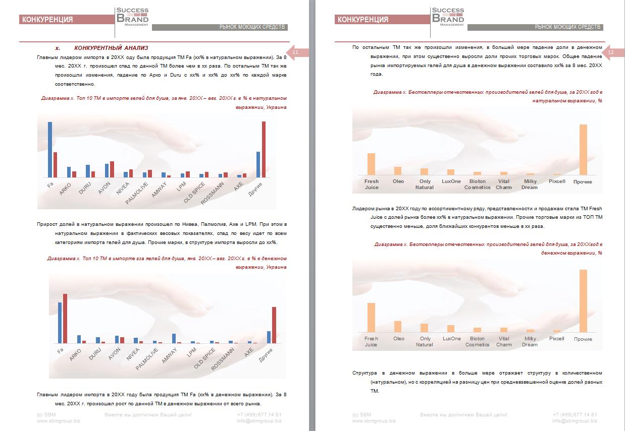 Анализ рынка средств для душа