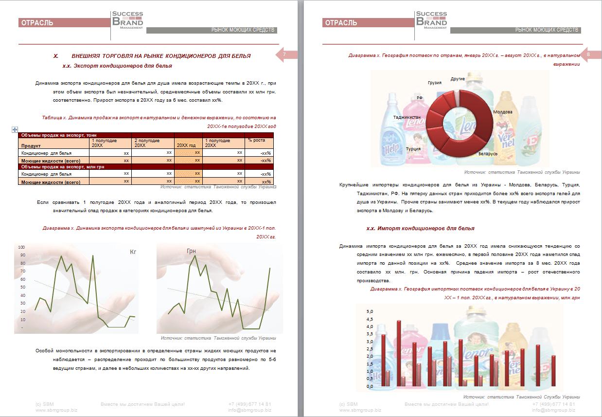 Анализ рынка кондиционеров