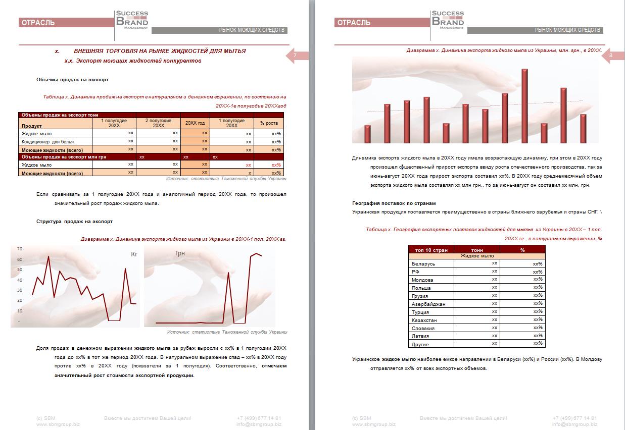 Анализ рынка жидкого мыла