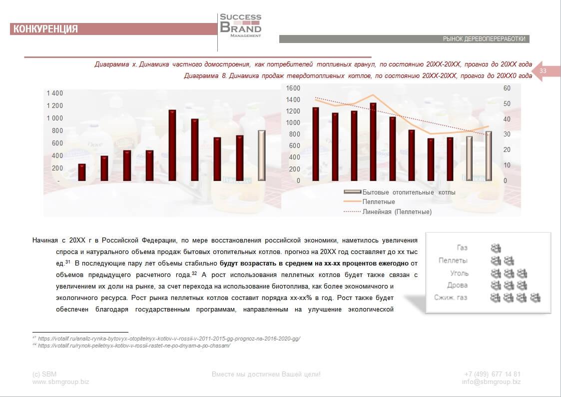 Анализ рынка топливных гранул