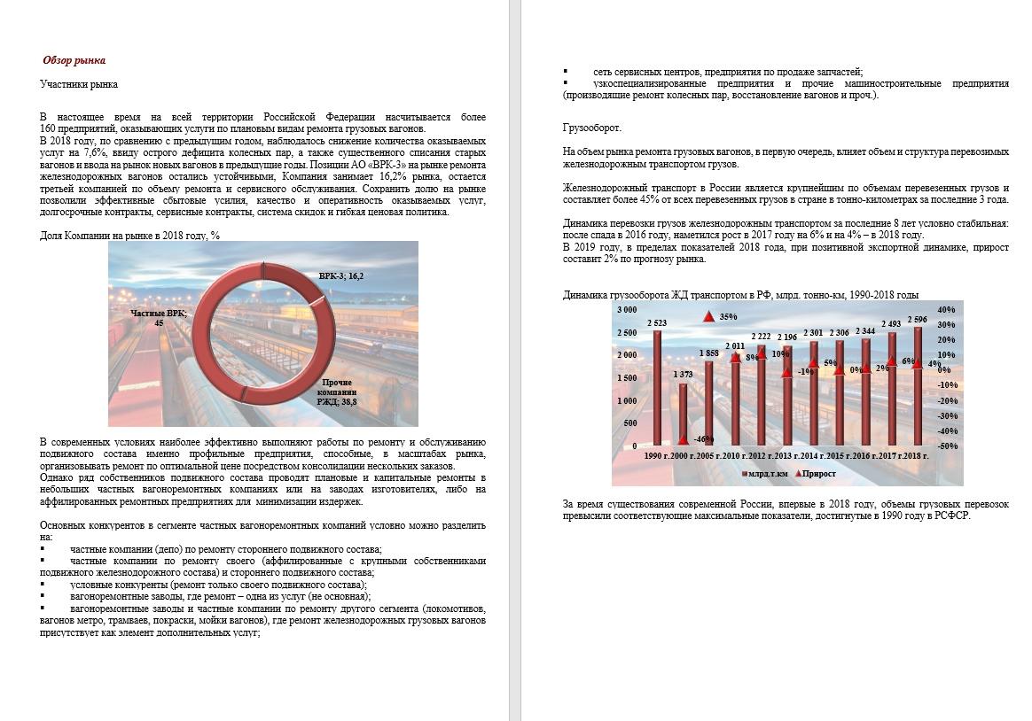 Анализ рынка ремонта грузовых вагонов