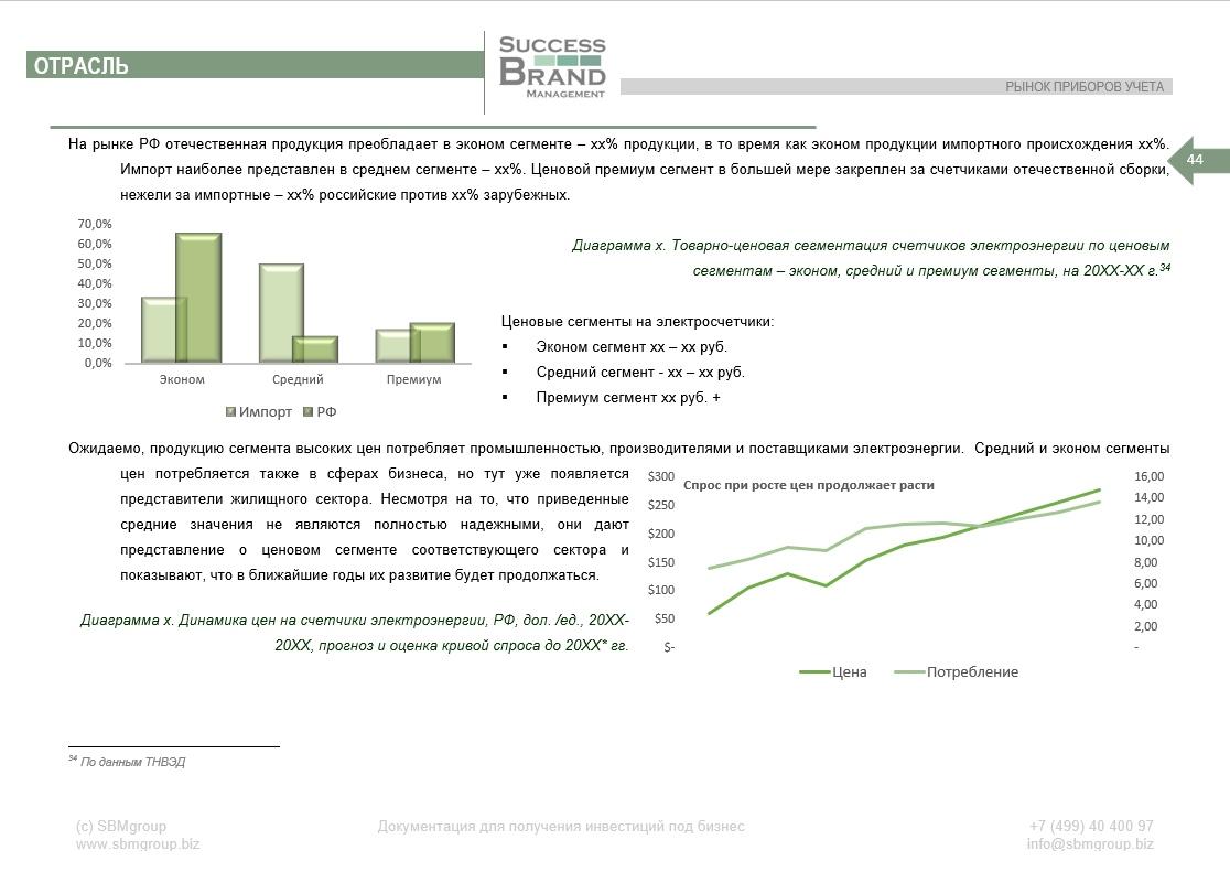 Анализ рынка приборов учета