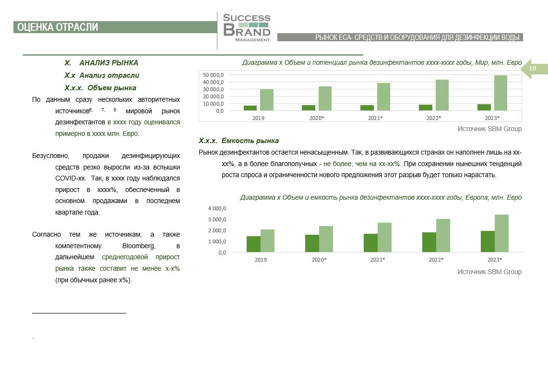 Анализ рынка оборудования для дезинфекции