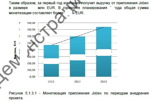 Анализ рынка сервиса быстрого поиска работы
