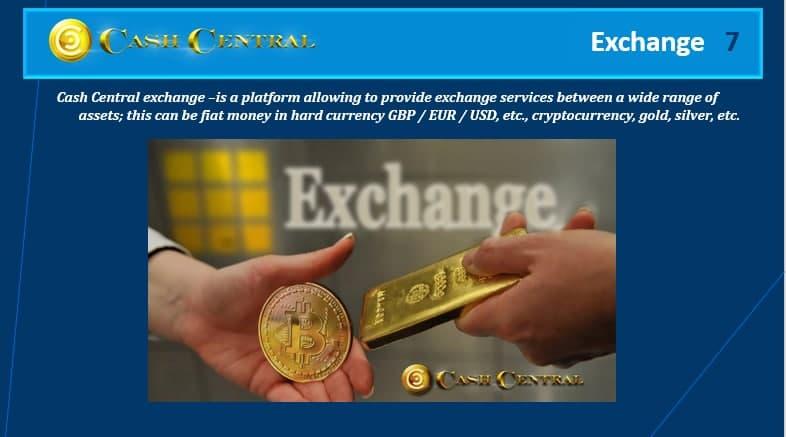 Исследование рынка обмена валют